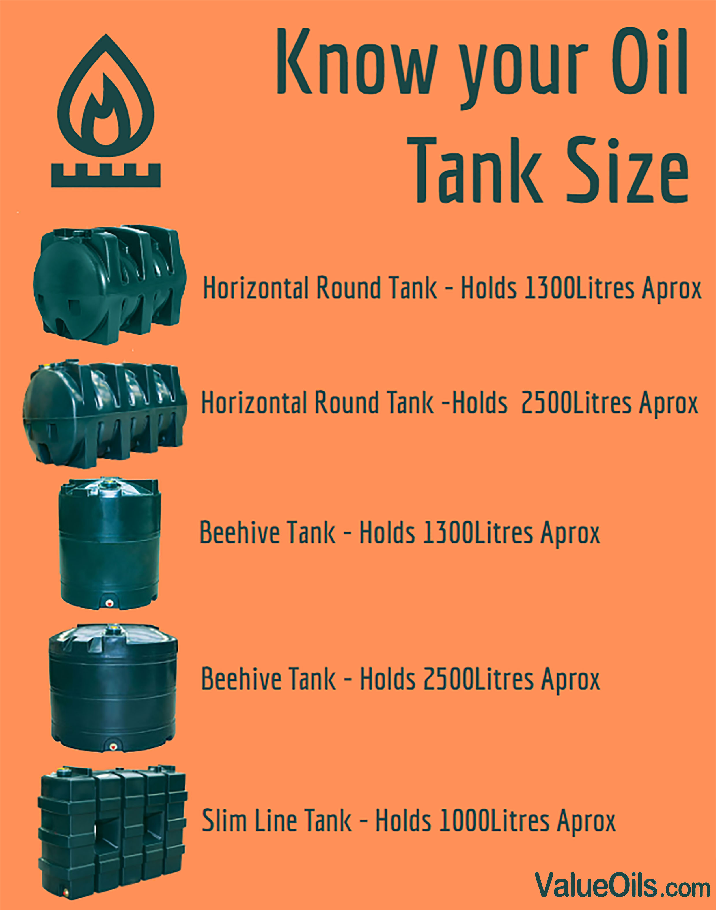 What Size Is Your Oil Tank